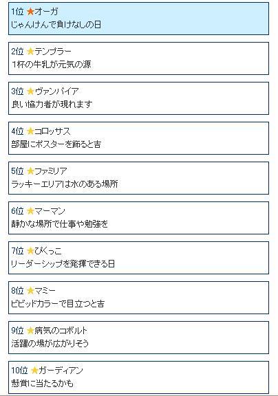 2.運勢.JPG