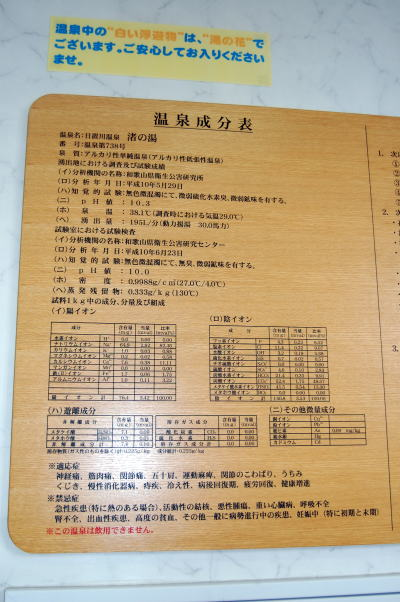 日置川温泉成分表