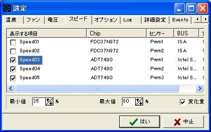 speed2