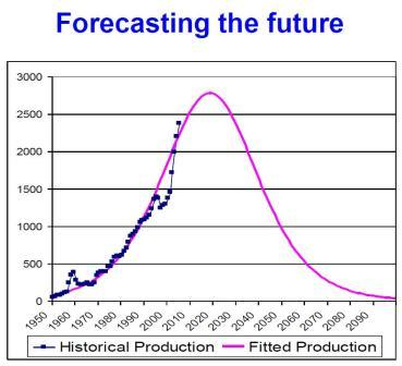 Forecasting the future-25.JPG