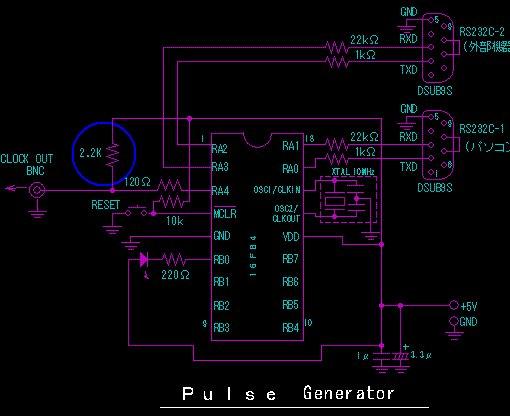 Pulse Generator2