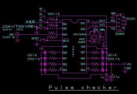 PulseChecker