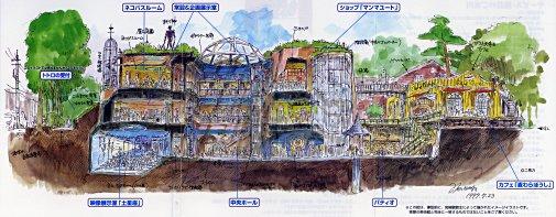 三鷹の森ジブリ美術館の配置図