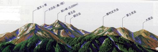 乗鞍岳連山
