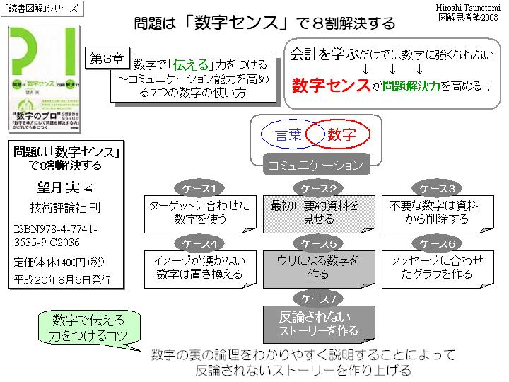 tsune2008-数字センス04