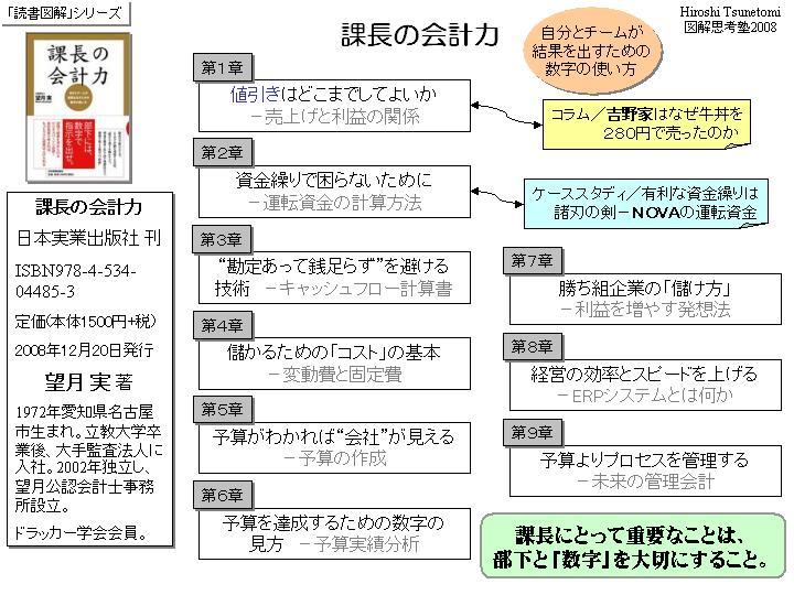 tsune2008-課長の会計力01