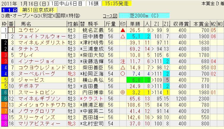 1.16中山11レース.jpg