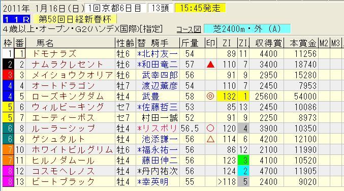 1.16京都11レース.jpg