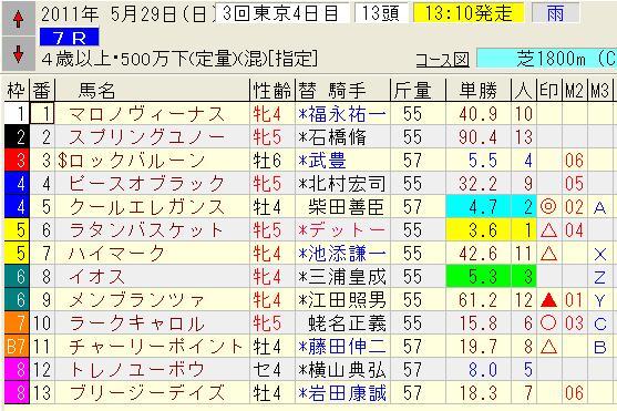 0529東京7レース.jpg