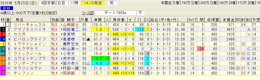 京都8レース完全.jpg