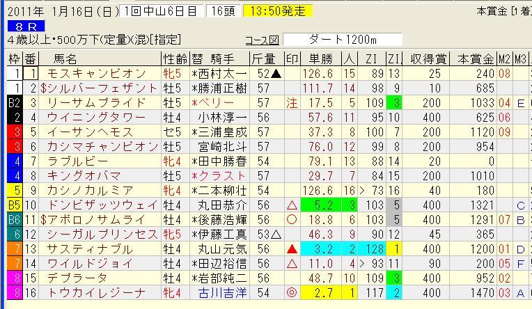 1.16中山8レース.jpg