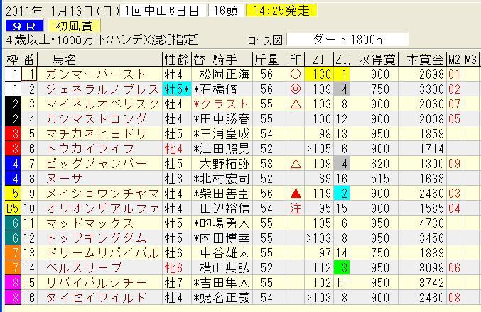 1.16中山9レース.jpg