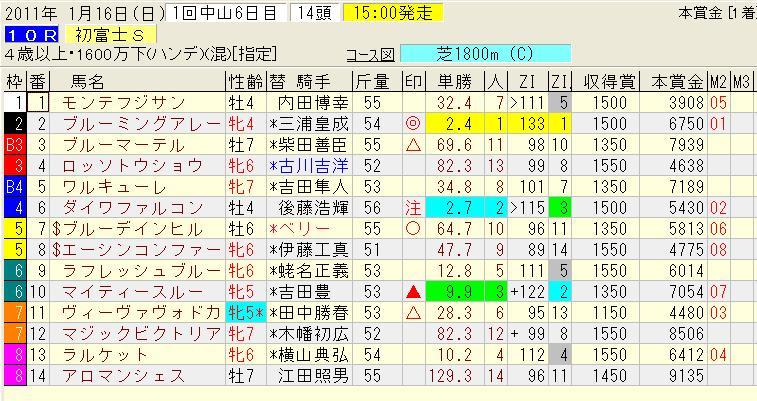 1.16中山10レース.jpg