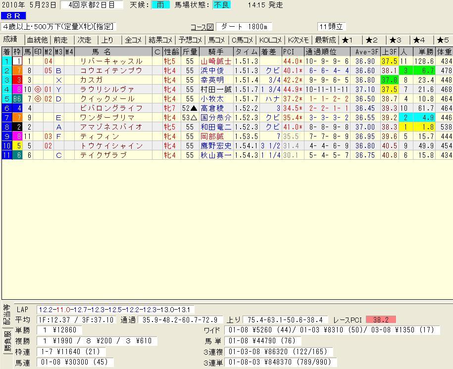 京都8レース結果.jpg