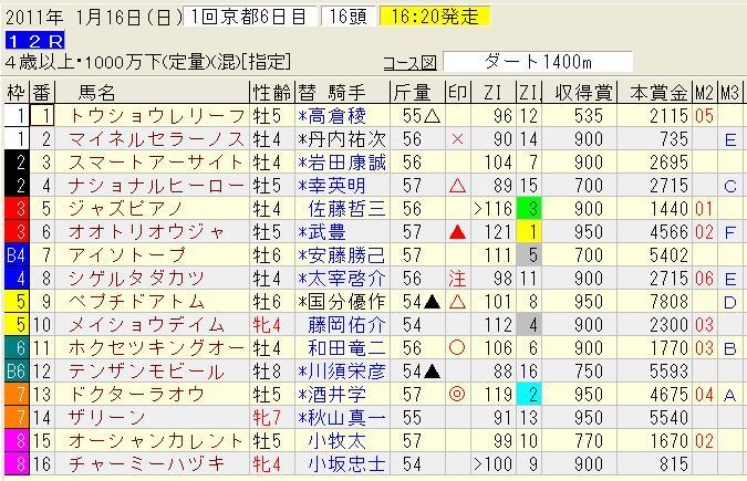 1.16京都12レース.jpg