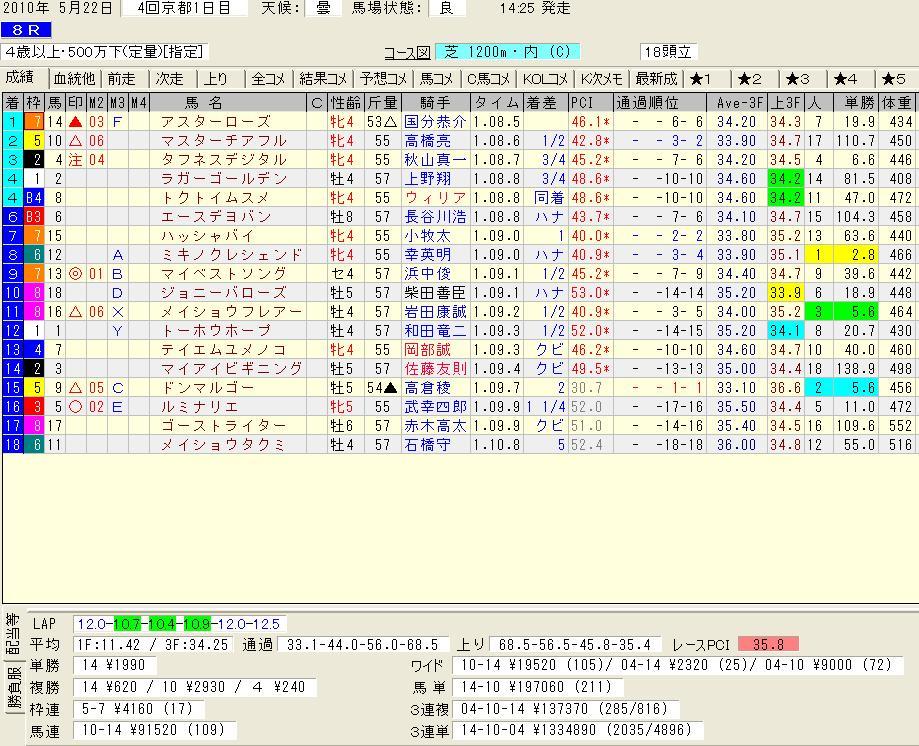 土曜京都8結果.jpg