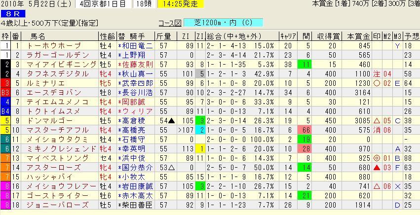 0522京都.jpg