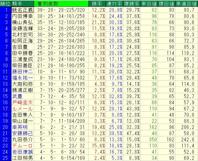 東京騎手.jpg