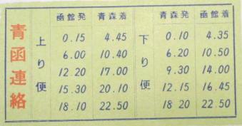 青函連絡船の時刻表