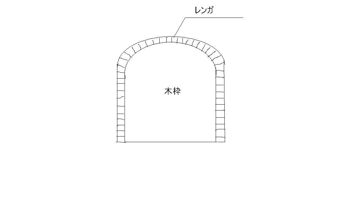 アーチ型門.JPG