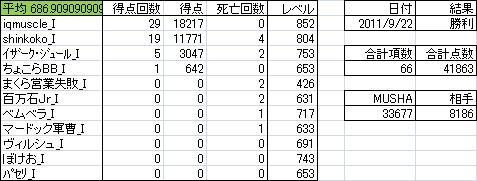 0922_特攻野郎Aチーム_D6.png