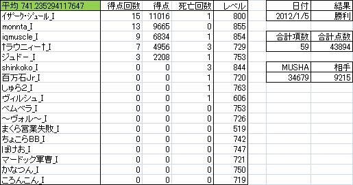 0105_気楽堂_E6.png