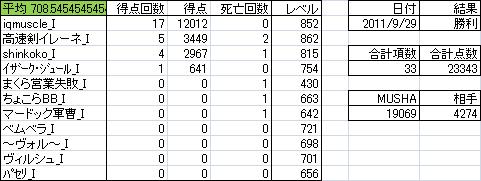 0929 黒の教団_I6.png
