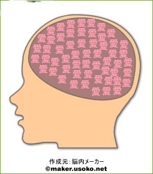 脳内メーカー'.jpg