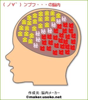 脳内メーカー(ノ∀`)ンプフ・・・.jpg
