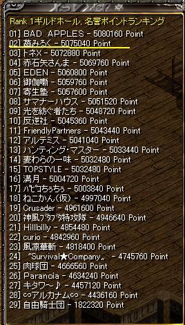 ポイント戦結果.JPG