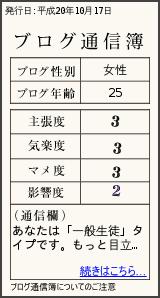 ブログ通信簿H20.10.17