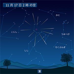 しし座流星群.jpg
