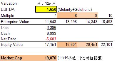 2事業Valuation.PNG