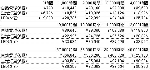 元データ.PNG