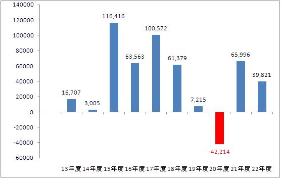 外国人投資家の売買動向.PNG