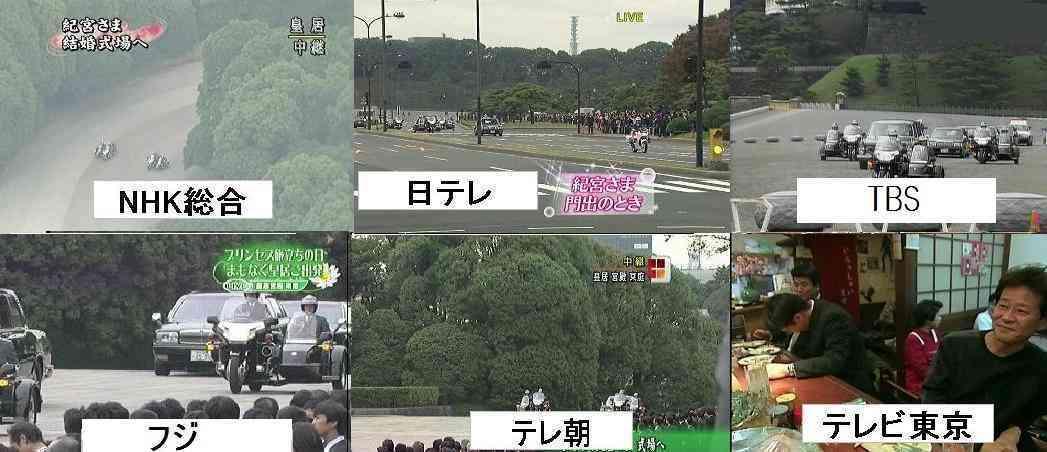 紀宮さまご結婚パレード.jpg