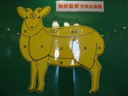陽坊勝利刷羊肉3