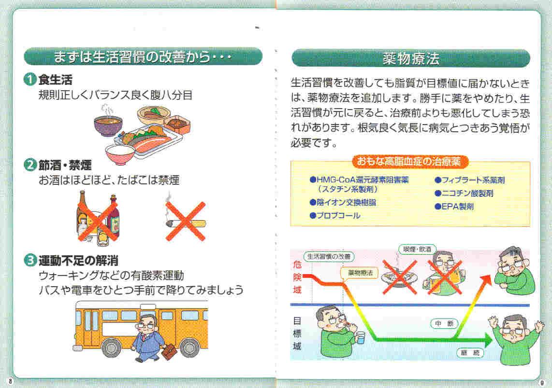 生活習慣病・・・Part-2   健康とダイエットと母親の在宅介護の ...