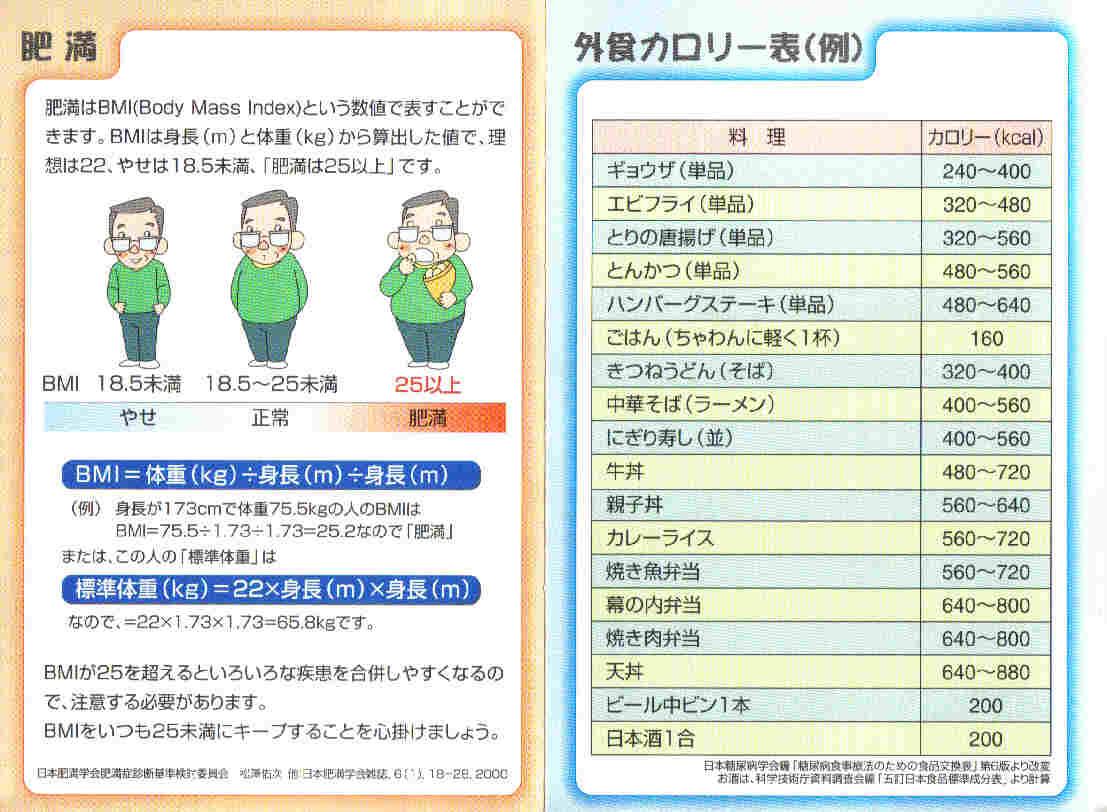 生活習慣病・・・Part-7   健康とダイエットと母親の在宅介護の ...
