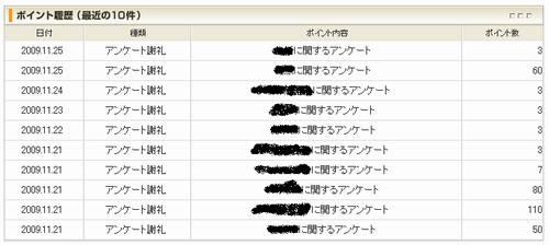 マクロミル20091125履歴.JPG