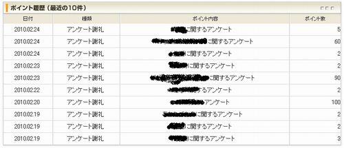 マクロミル20100224履歴.JPG