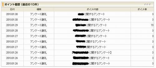 マクロミル20100131履歴.JPG