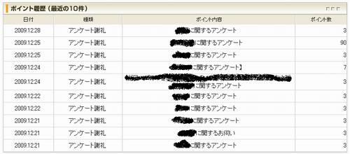 マクロミル20091230履歴.JPG