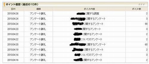 マクロミル20100427履歴.JPG