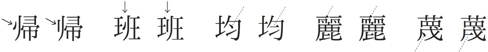 漢字 かざ まう 部首「扌(てへん)」の漢字一覧