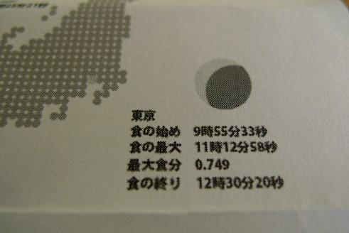 日食情報東京.jpg
