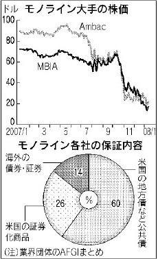 2008y01m19d_125012593.jpg