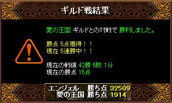 1.10.GV結果.jpg