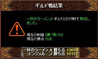 1.15.GV結果.jpg