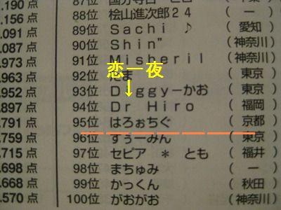 karaoke200703